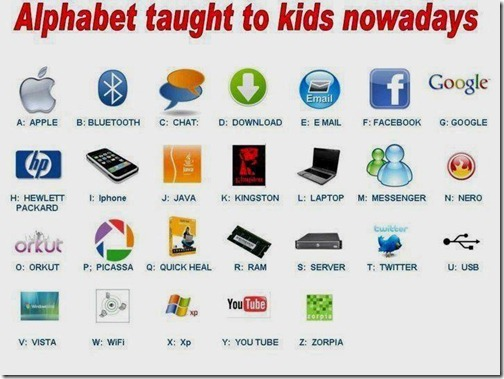 nerd_alphabet